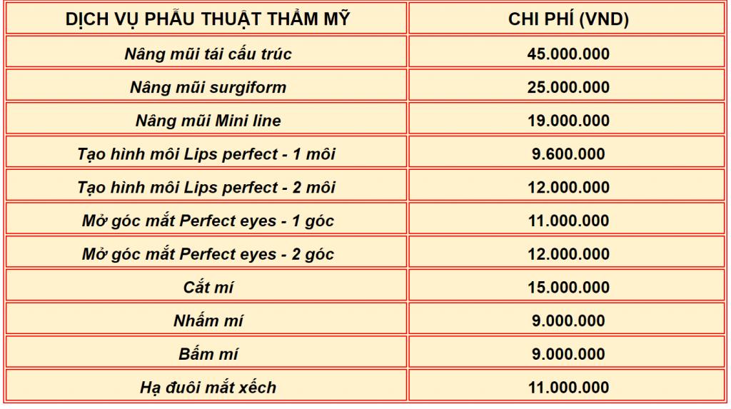 Bang Phau Thuat Tham My