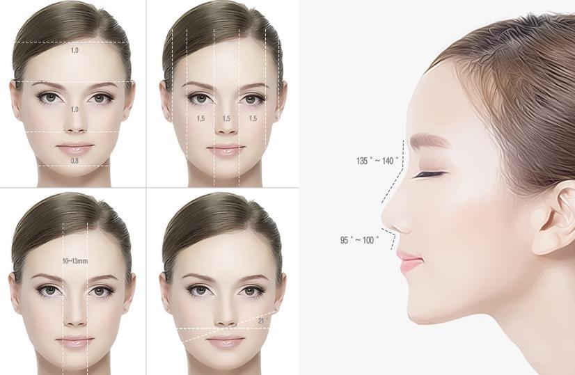 lưu ý khi nâng mũi