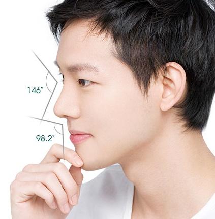 các phươn pháp nâng mũi cho nam