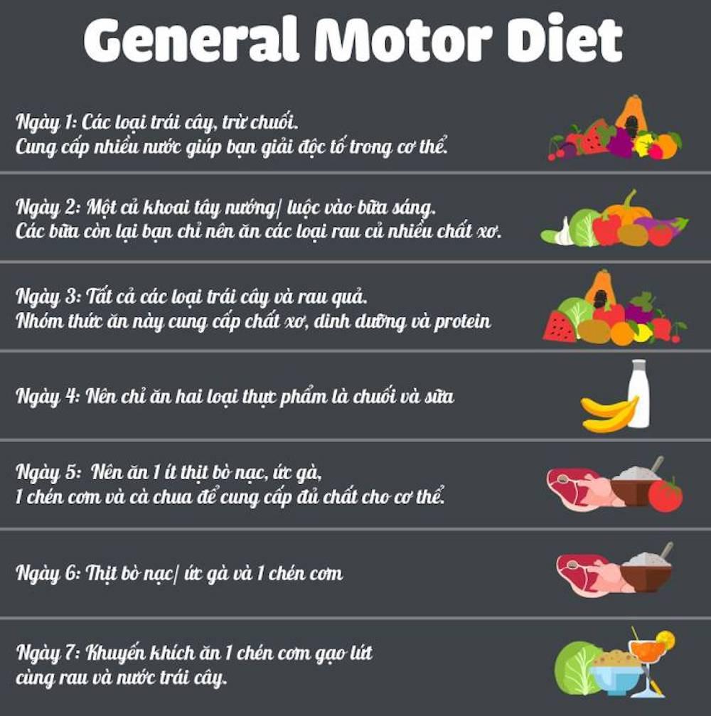 chế độ ăn general motor diet