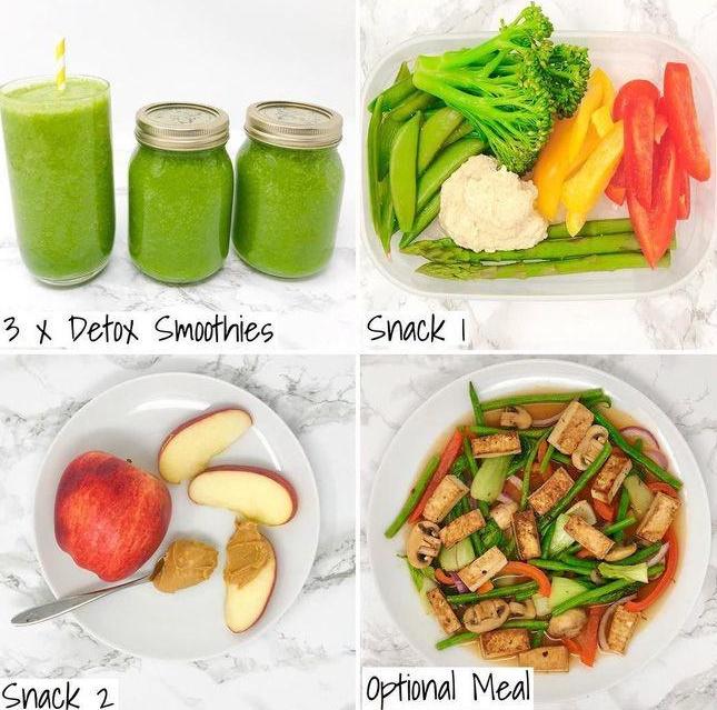 phương pháp ăn kiêng