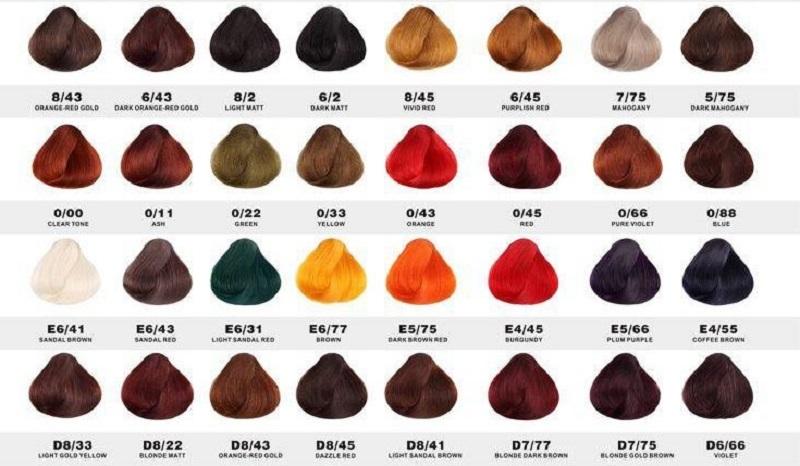 Cách đọc chỉ số tông màu tóc nhuộm